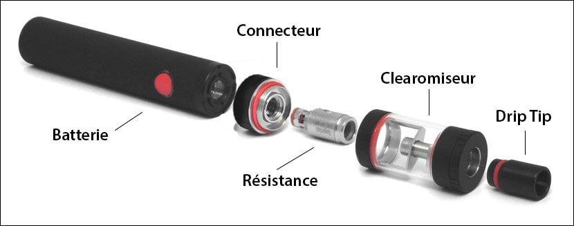 D butants se mettre la cigarette lectronique blog - Salon de la cigarette electronique ...